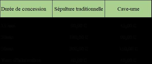 tarif-cimetiere
